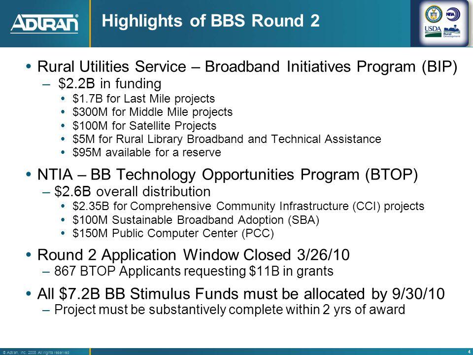 5 ® Adtran, Inc. 2008 All rights reserved Key Broadband Stimulus Changes