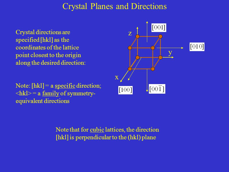 Crystal Planes and Directions Crystal directions are specified [hkl] as the coordinates of the lattice point closest to the origin along the desired direction: Note that for cubic lattices, the direction [hkl] is perpendicular to the (hkl) plane x y z Note: [hkl] = a specific direction; = a family of symmetry- equivalent directions
