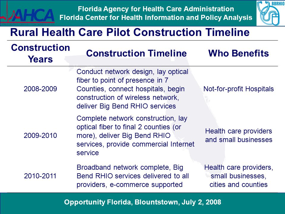 Opportunity Florida, Blountstown, July 2, 2008 Florida Agency for Health Care Administration Florida Center for Health Information and Policy Analysis Rural Health Care Pilot Construction Timeline Construction Years Construction TimelineWho Benefits 2008-2009 Conduct network design, lay optical fiber to point of presence in 7 Counties, connect hospitals, begin construction of wireless network, deliver Big Bend RHIO services Not-for-profit Hospitals 2009-2010 Complete network construction, lay optical fiber to final 2 counties (or more), deliver Big Bend RHIO services, provide commercial Internet service Health care providers and small businesses 2010-2011 Broadband network complete, Big Bend RHIO services delivered to all providers, e-commerce supported Health care providers, small businesses, cities and counties