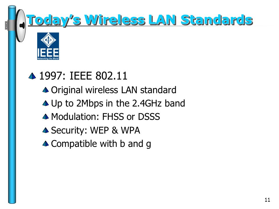 11 Today's Wireless LAN Standards 1997: IEEE 802.11 Original wireless LAN standard Up to 2Mbps in the 2.4GHz band Modulation: FHSS or DSSS Security: W
