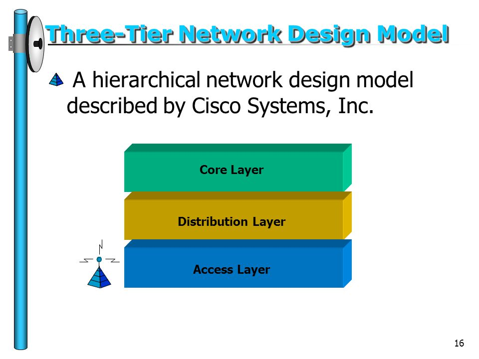 16 Three-Tier Network Design Model A hierarchical network design model described by Cisco Systems, Inc. Core Layer Distribution Layer Access Layer