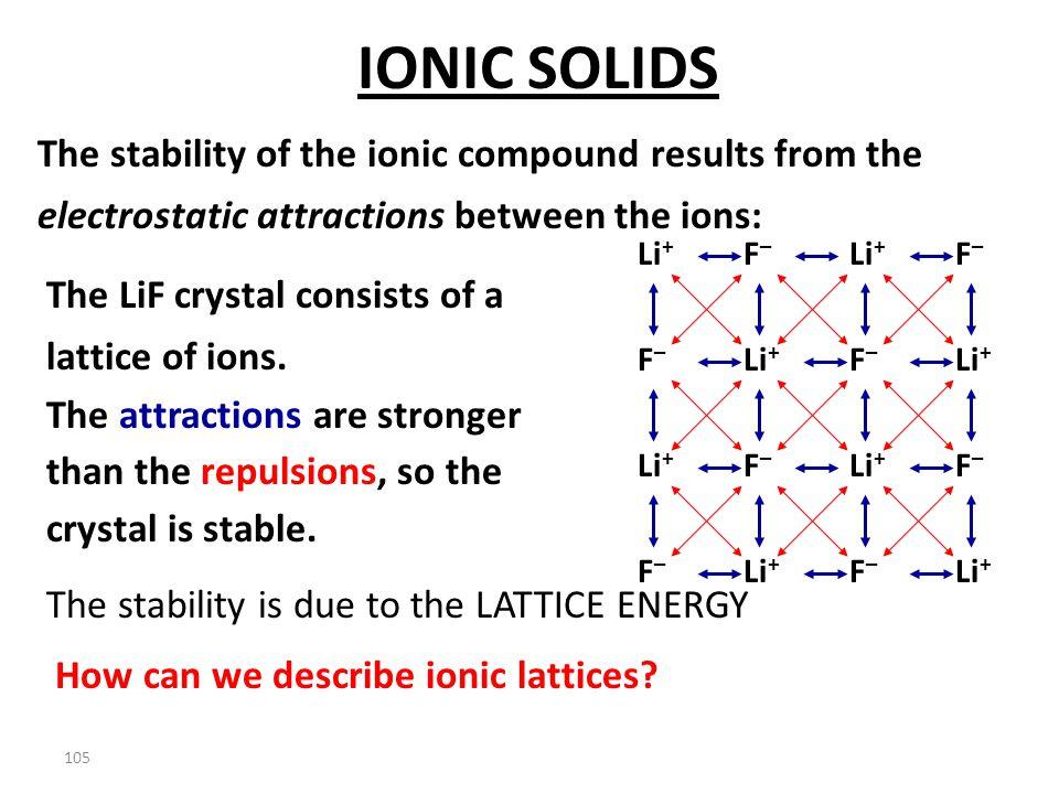Prentice-Hall © 2002General Chemistry: Chapter 13Slide 104 of 35 Sodium Chloride