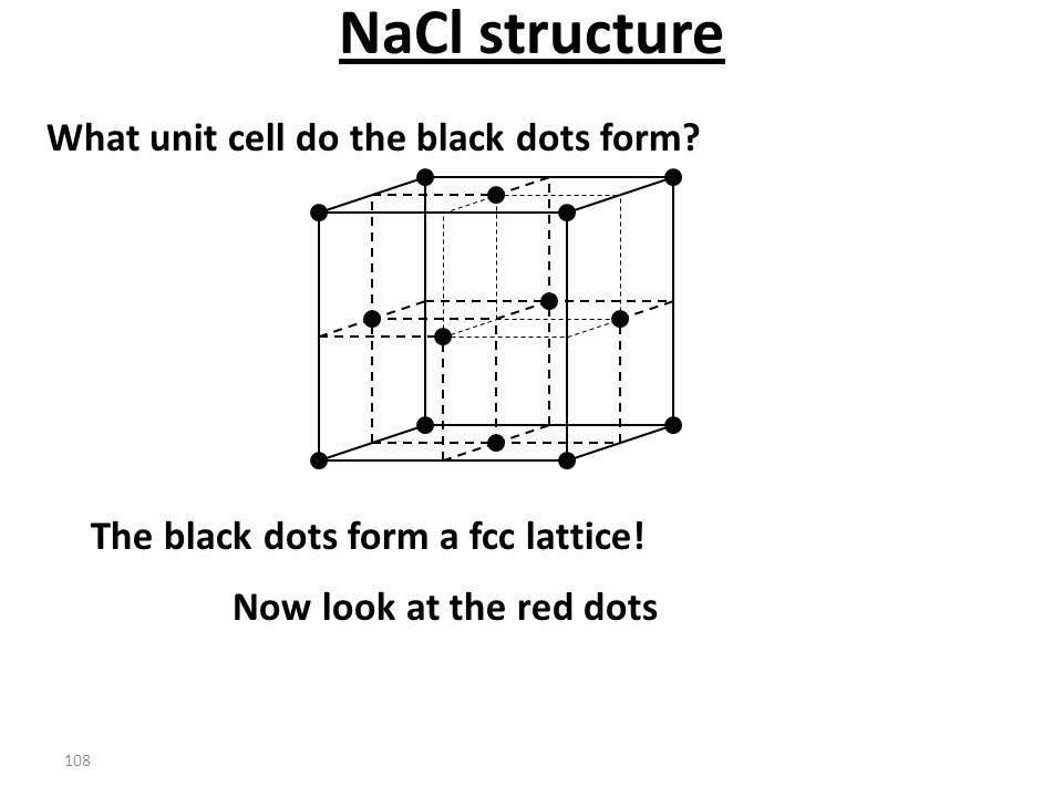 107 Cl - Na + Lets look at the black dot lattice…. NaCl structure