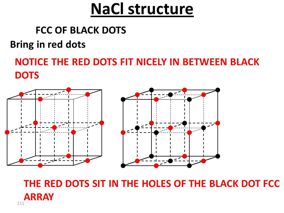 110 The red dots form a fcc array! What unit cell is this???? Now put these back together….. Bring in a another array….. NaCl structure