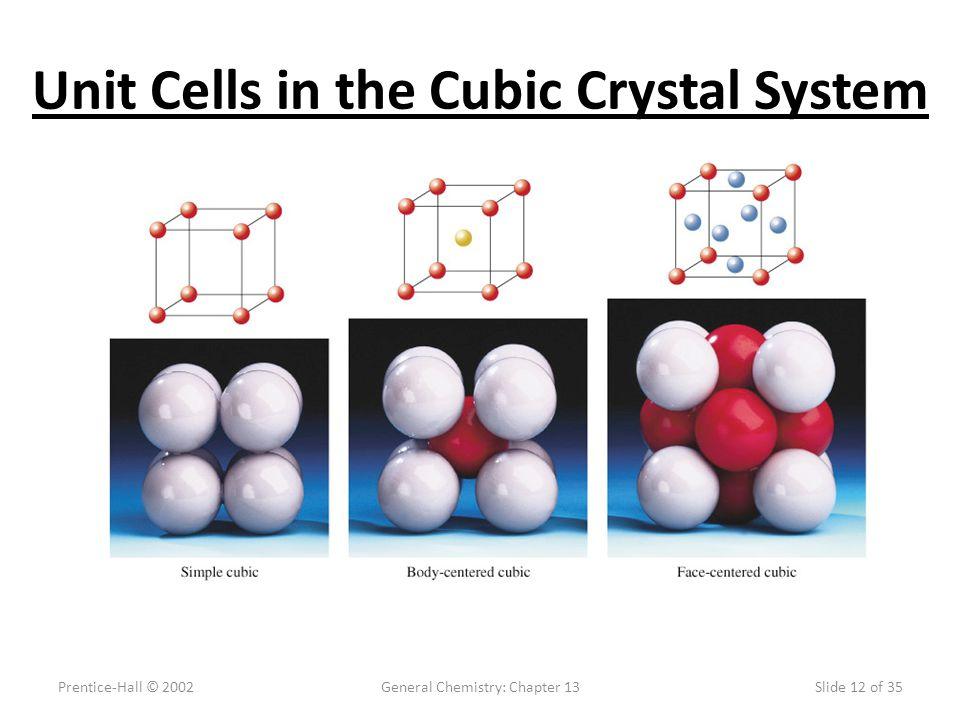 11 Simple Cubic Unit Cell Body-Centred Cubic Unit Cell Face-Centred Cubic Unit Cell KNOW THESE!!!! How do we investigate solids? THE CUBIC UNIT CELLS