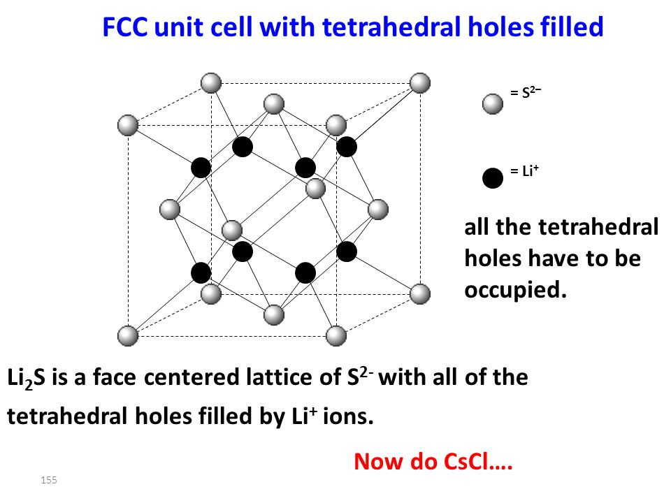 154 = S 2– = Li + all the tetrahedral holes have to be occupied. Which is….. FCC unit cell with tetrahedral holes filled STEP THREE: Describe the soli