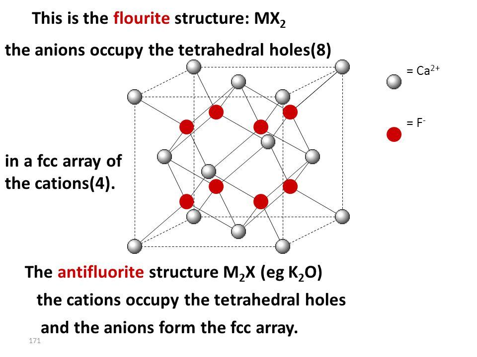 170 CaF 2 : Alternative description SIMPLE CUBIC Ca 2+ in alternating cubic sites. What is Antiflourite???? Ca 2+
