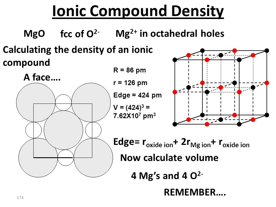 173 Calculating the density of an ionic compound MgO fcc of O 2- Mg 2+ in octahedral holes A face…. Edge= r oxide ion + 2r Mg ion + r oxide ion Now ca
