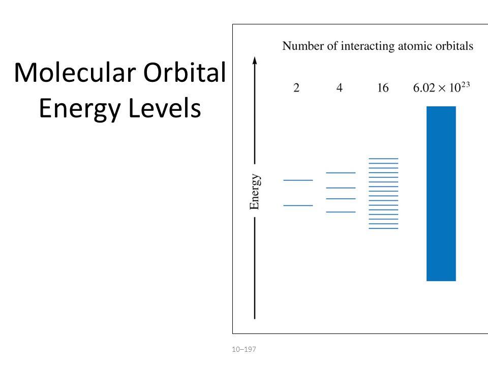10–196 Molecular Orbital Energy Levels