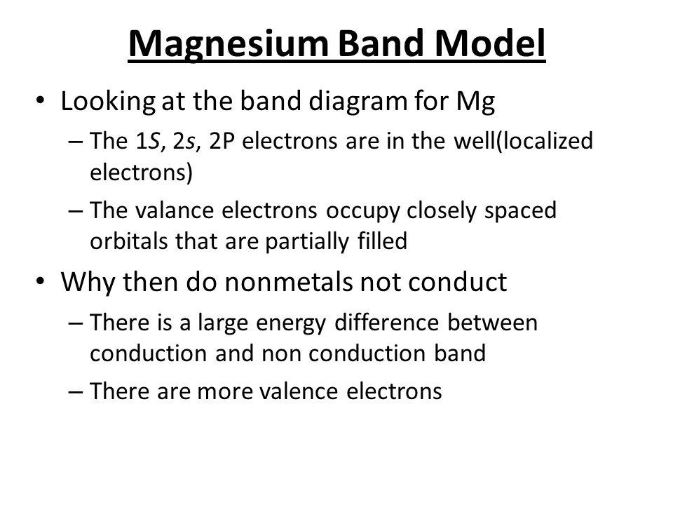 10–197 Molecular Orbital Energy Levels