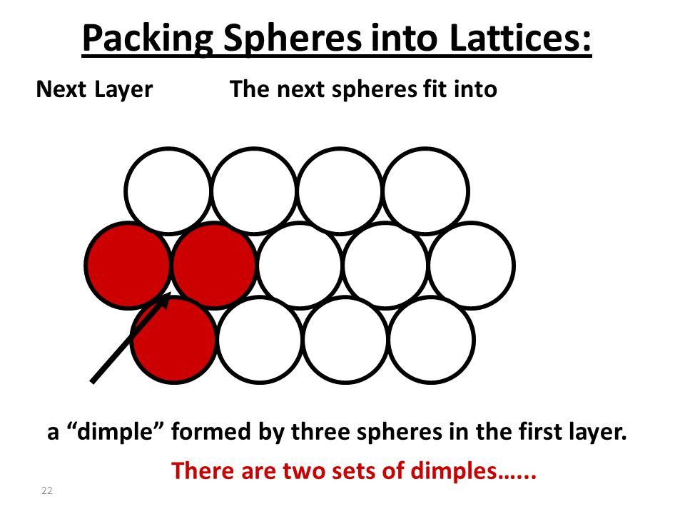 """21 Packing Spheres into Lattices Next Layer The next spheres fit into a """"dimple"""" formed by three spheres in the first layer."""