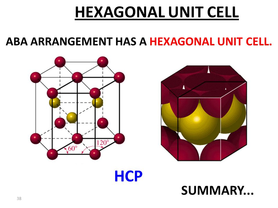 37 PACKING SPHERES INTO LATTICES THE ABA ARRANGEMENT OF LAYERS, Option 1. A B A HEXAGONAL CLOSEST PACKING A HEXAGONAL UNIT CELL.