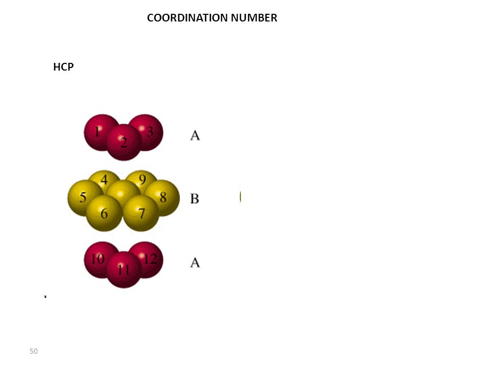 49 COORDINATION NUMBER The number of nearest neighbors that a lattice point has in a crystalline solid Lets look at hcp and ccp…...