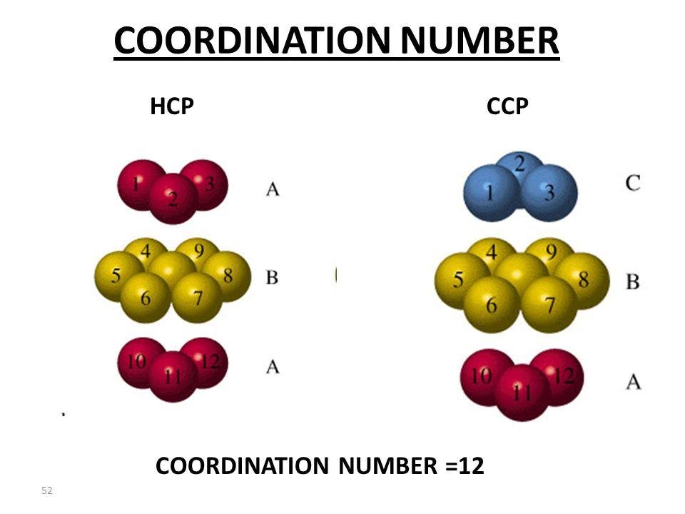 51 COORDINATION NUMBER HCP COORDINATION NUMBER =12
