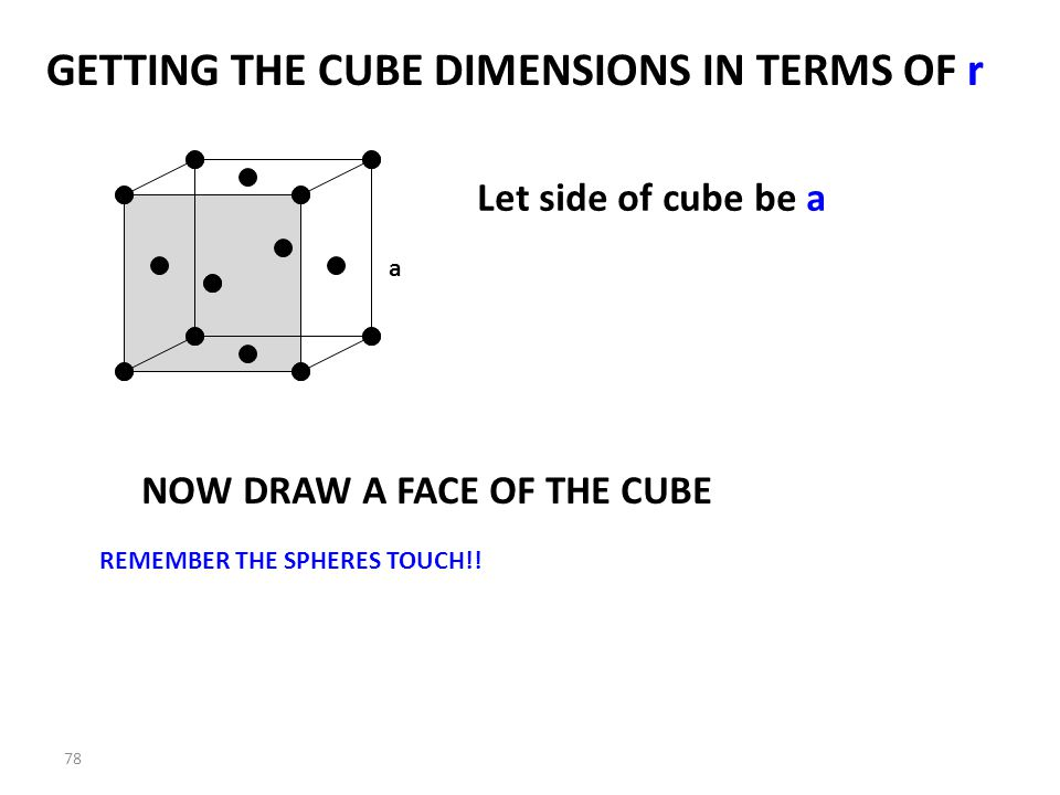77 Now we need the volume of the unit cell. radius of the sphere is r. GET DIMENSIONS OF CUBE IN TERMS OF r….. Why????? FACE-CENTRED CUBIC UNIT CELL