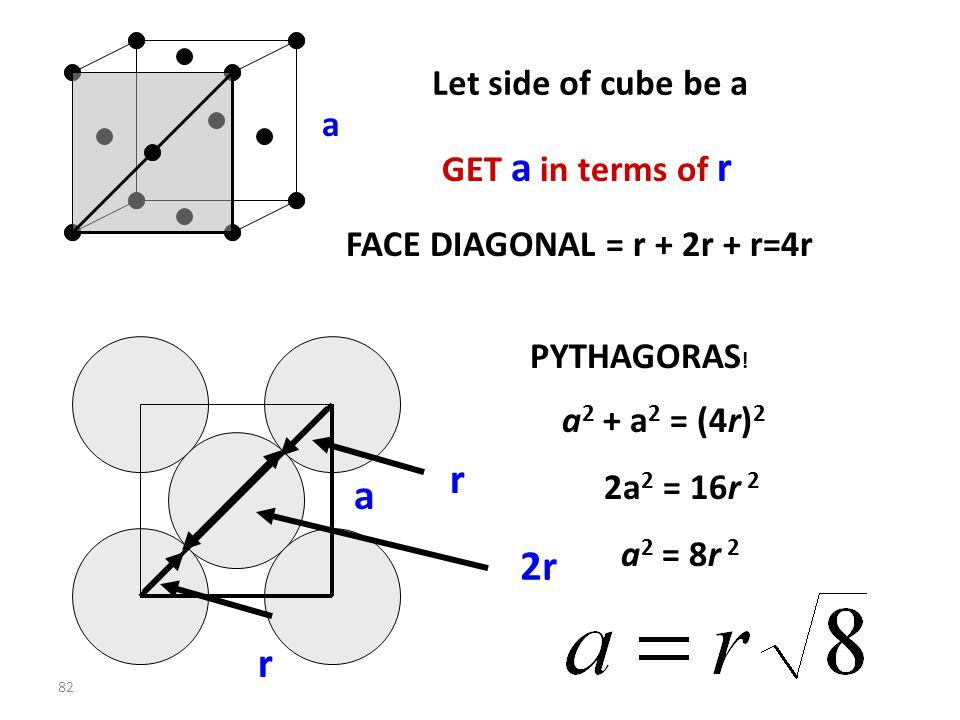 81 Let side of cube be a aGET a in terms of r a r 2r r