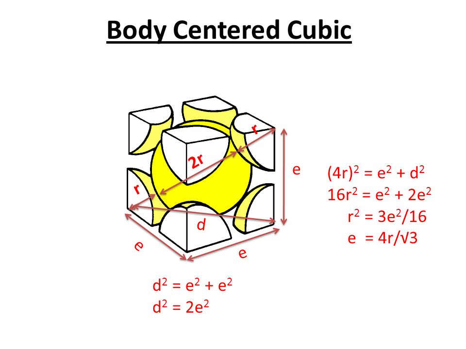 85 and 26% is taken up by empty space. In a cubic closest packed crystal 74% of the volume of a is taken up by spheres QUESTION FACE-CENTRED CUBIC UNI