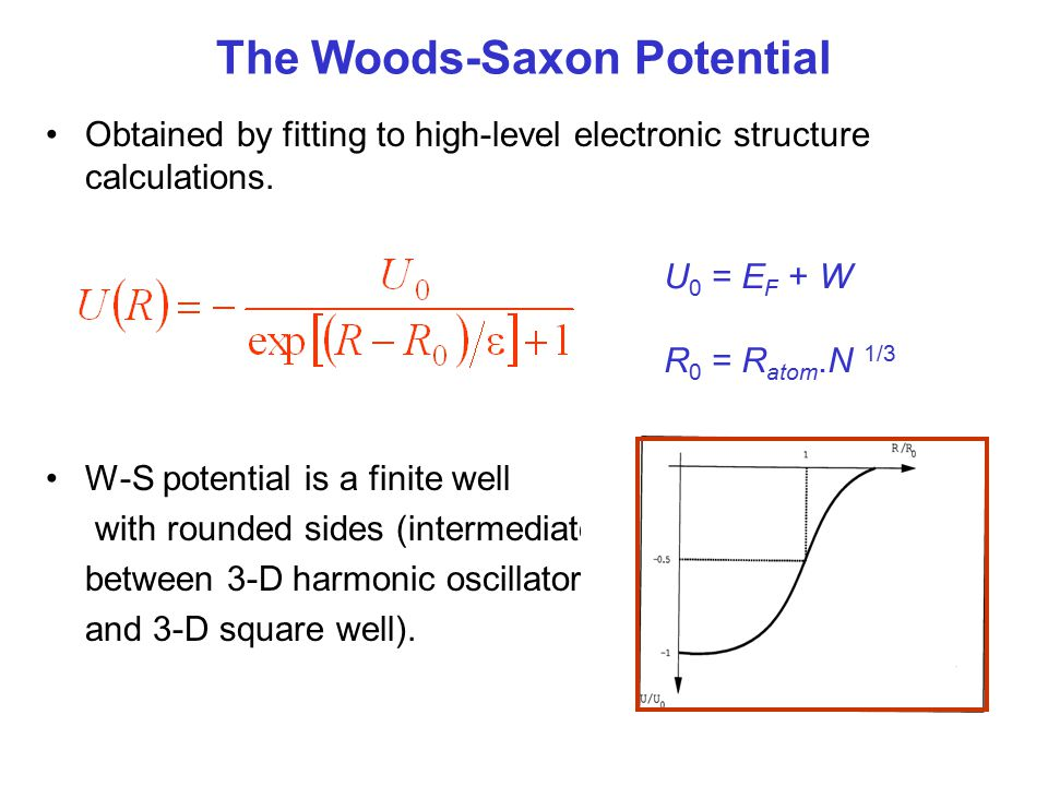 The Woods-Saxon Potential Obtained by fitting to high-level electronic structure calculations.