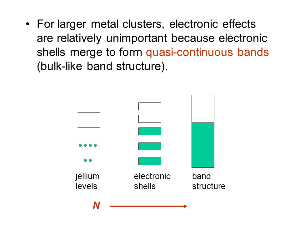 For larger metal clusters, electronic effects are relatively unimportant because electronic shells merge to form quasi-continuous bands (bulk-like band structure).