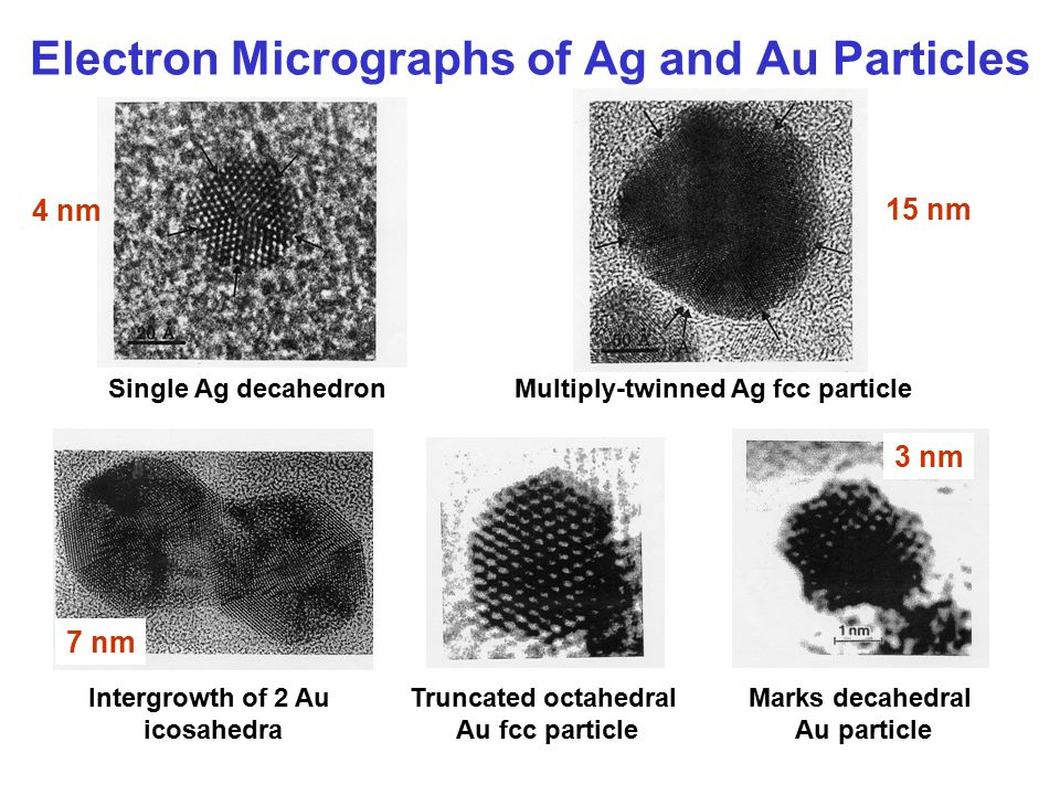 Electron Micrographs of Ag and Au Particles Multiply-twinned Ag fcc particleSingle Ag decahedron 4 nm 15 nm Intergrowth of 2 Au icosahedra Truncated octahedral Au fcc particle Marks decahedral Au particle 3 nm 7 nm