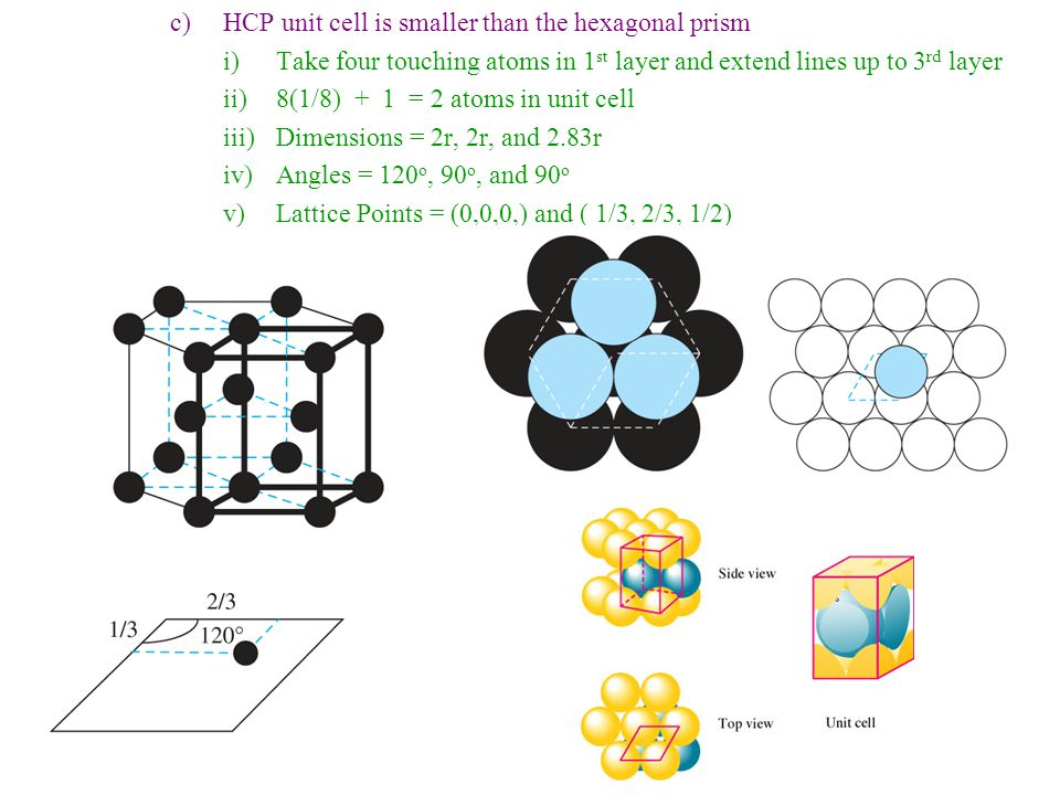 d)CCP unit cell i)One corner from layer 1, opposite corner from layer 4 ii)6 atoms each from layers 2 and 3 in the unit cell iii)Unit cell is fcc iv)8(1/8) + 6(1/2) = 4 atoms in the unit cell v)Lattice Points = (0,0,0), ( ½, 0, ½), ( ½, ½, 0), (0, ½, ½)