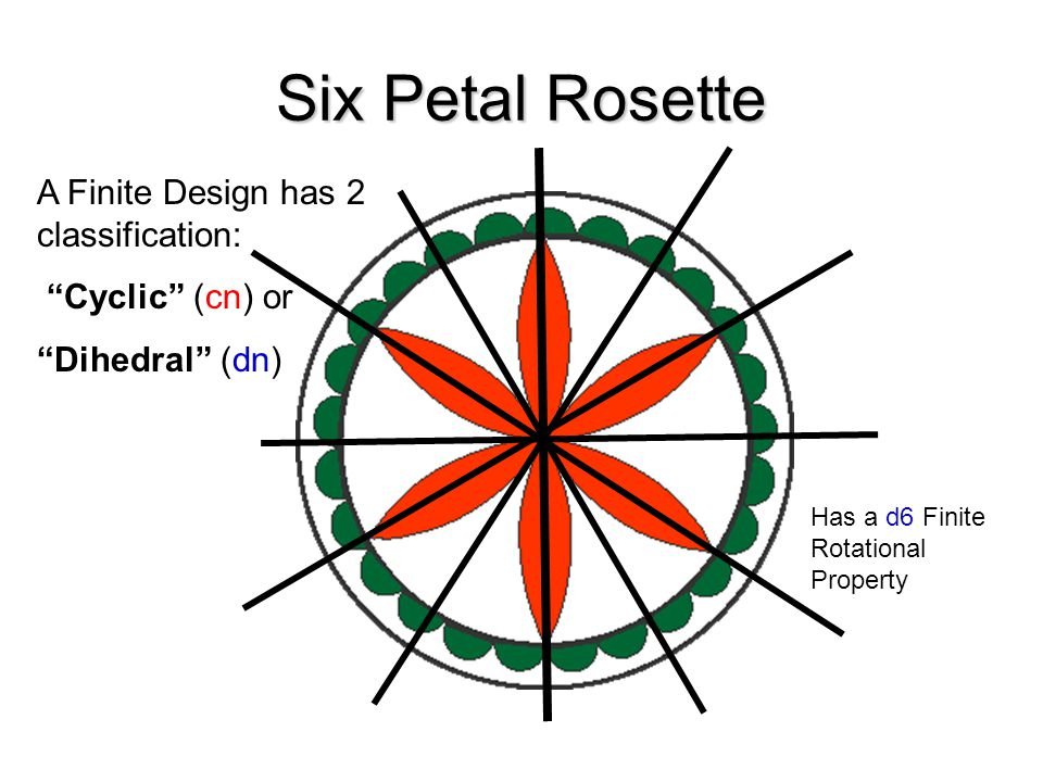 Six Petal Rosette Has a d6 Finite Rotational Property A Finite Design has 2 classification: Cyclic (cn) or Dihedral (dn)
