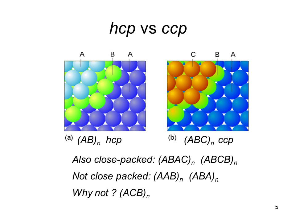 6 Unit cells for hcp and fcc Hexagonal cell = hcp Cubic cell ccp = fcc Unit cells, replicated and translated, will generate the full lattice