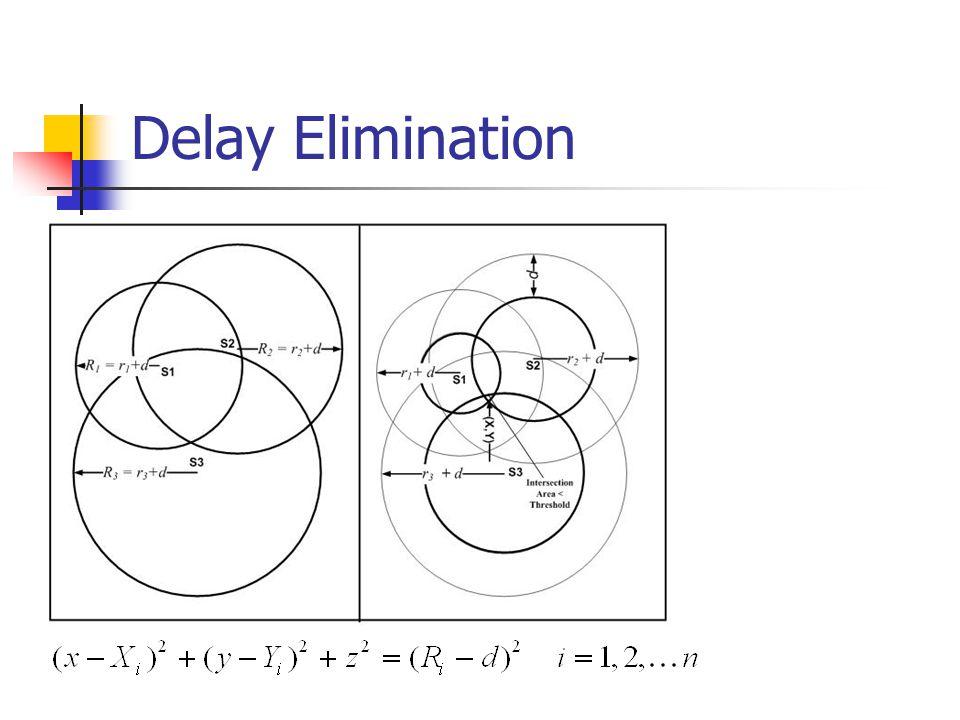 Delay Elimination