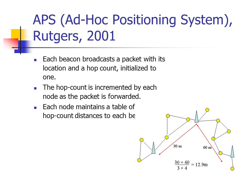 APS (Ad-Hoc Positioning System), Rutgers, 2001 Each beacon broadcasts a packet with its location and a hop count, initialized to one.