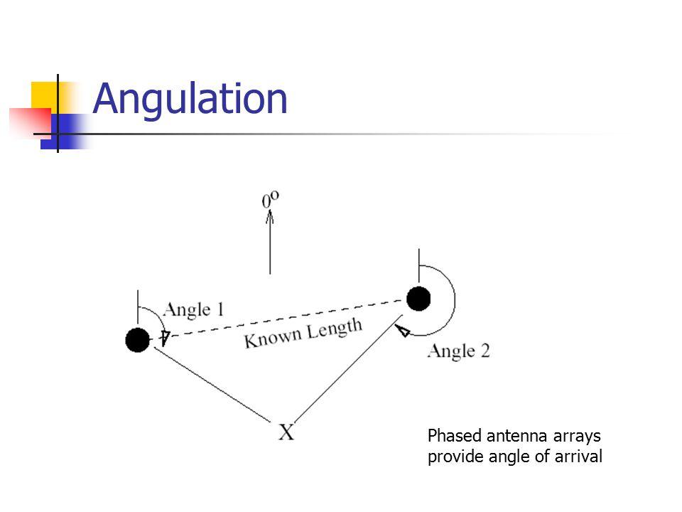 Angulation Phased antenna arrays provide angle of arrival