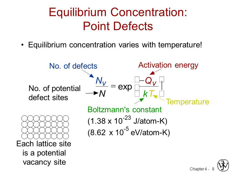 Chapter 4 -  8 Boltzmann s constant (1.38 x 10 -23 J/atom-K) (8.62 x 10 -5 eV/atom-K) N v N  exp  Q v kT      No.