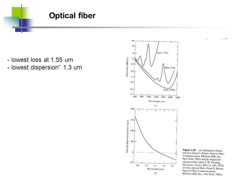Optical fiber - lowest loss at 1.55 um - lowest dispersion 1.3 um
