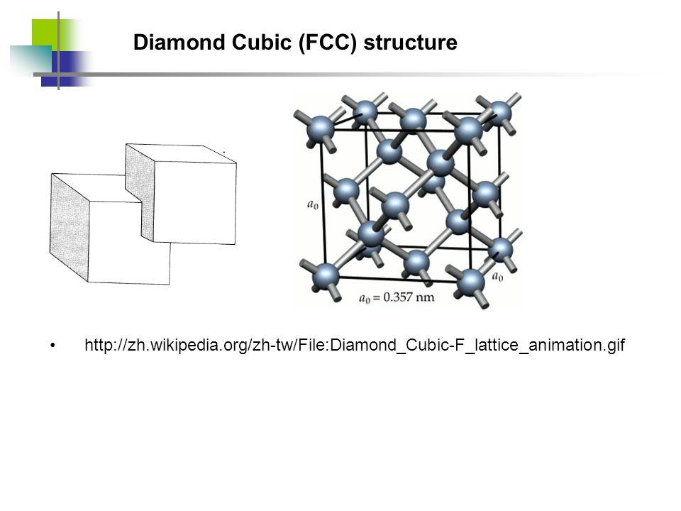 Diamond Cubic (FCC) structure http://zh.wikipedia.org/zh-tw/File:Diamond_Cubic-F_lattice_animation.gif