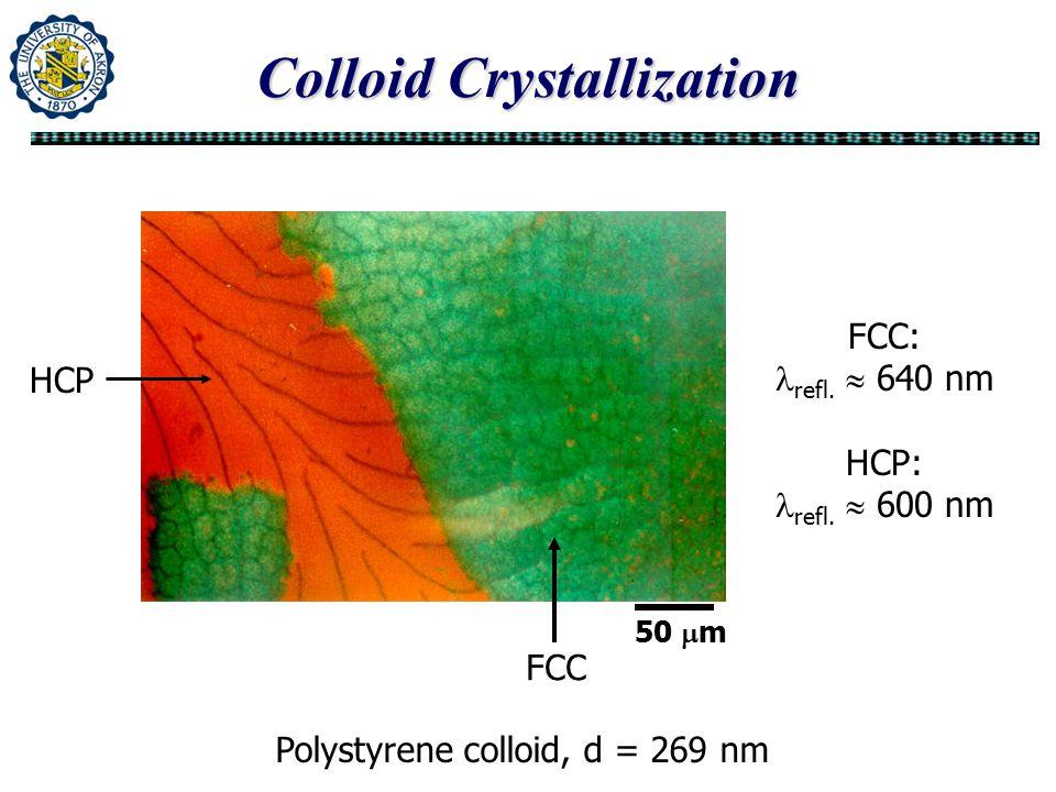 Colloid Crystallization 50  m Polystyrene colloid, d = 269 nm FCC: refl.