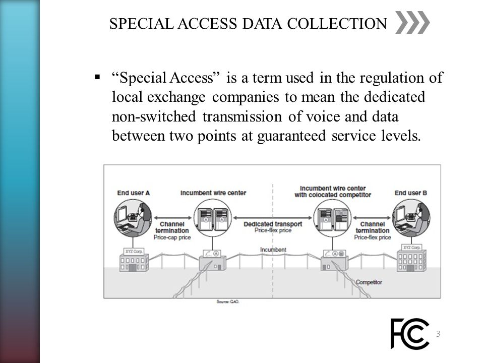SPECIAL ACCESS DATA COLLECTION 3  Special Access is a term used in the regulation of local exchange companies to mean the dedicated non-switched transmission of voice and data between two points at guaranteed service levels.