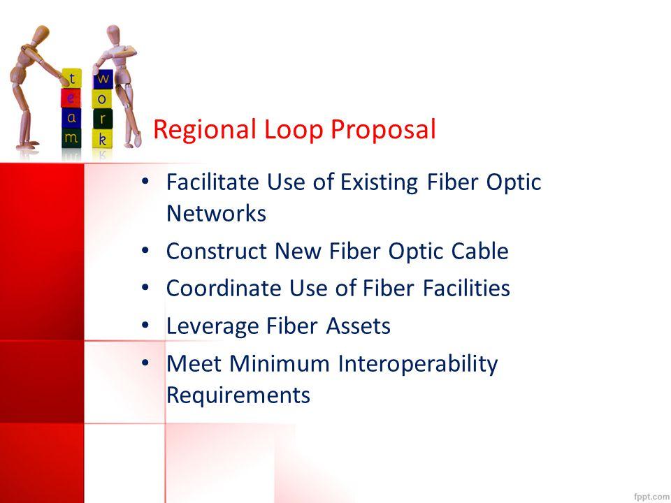 Regional Loop Proposal Facilitate Use of Existing Fiber Optic Networks Construct New Fiber Optic Cable Coordinate Use of Fiber Facilities Leverage Fiber Assets Meet Minimum Interoperability Requirements