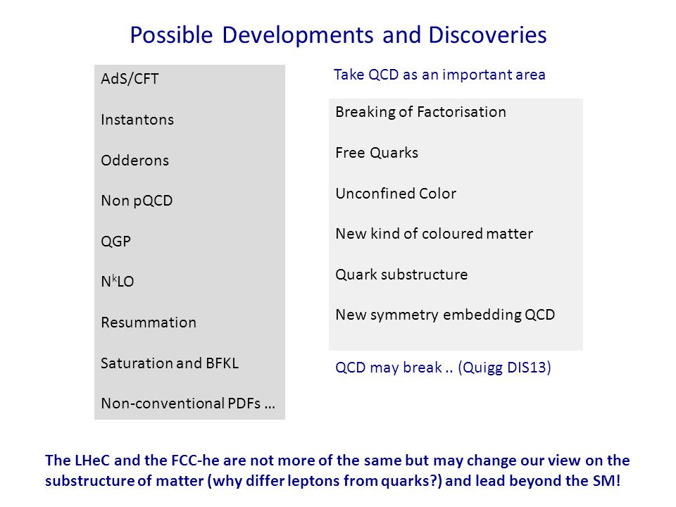 Possible Developments and Discoveries AdS/CFT Instantons Odderons Non pQCD QGP N k LO Resummation Saturation and BFKL Non-conventional PDFs … Breaking of Factorisation Free Quarks Unconfined Color New kind of coloured matter Quark substructure New symmetry embedding QCD QCD may break..