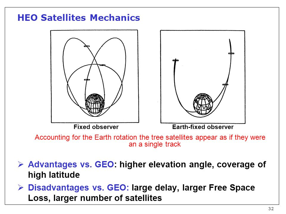32 HEO Satellites Mechanics Accounting for the Earth rotation the tree satellites appear as if they were an a single track  Advantages vs.