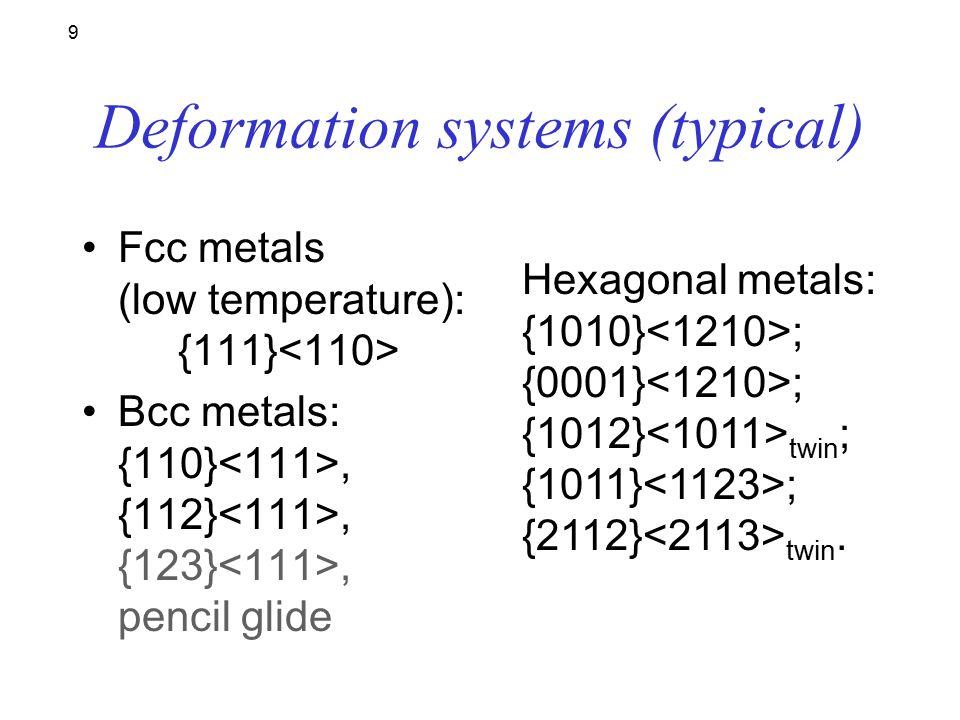 19 Effect of deformation strain 001 101 111 001 101 111 001 101 111 Max = 6.9 Max = 7.7 Max = 5.3  = 2.80  = 3.10  = 3.56 001 101 111 001 101 111 001101 111 001 101 Max = 4.1 Max = 4.5Max = 5.0 Max = 5.4  = 0.0  = 0.45  = 1.29  = 2.31 D.