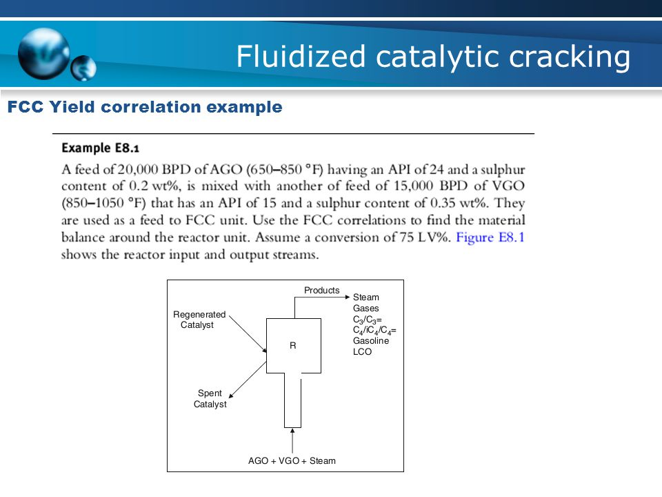Fluidized catalytic cracking FCC Yield correlation example