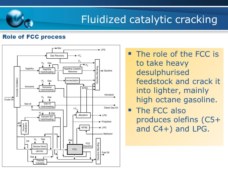 Fluidized catalytic cracking Role of FCC process  The role of the FCC is to take heavy desulphurised feedstock and crack it into lighter, mainly high octane gasoline.