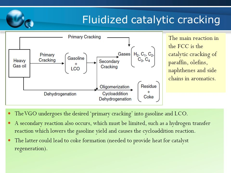Fluidized catalytic cracking The VGO undergoes the desired 'primary cracking' into gasoline and LCO.