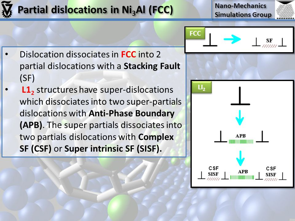 Nano-Mechanics Simulations Group Nano-Mechanics Simulations Group Dislocation dissociates in FCC into 2 partial dislocations with a Stacking Fault (SF) L1 2 structures have super-dislocations which dissociates into two super-partials dislocations with Anti-Phase Boundary (APB).