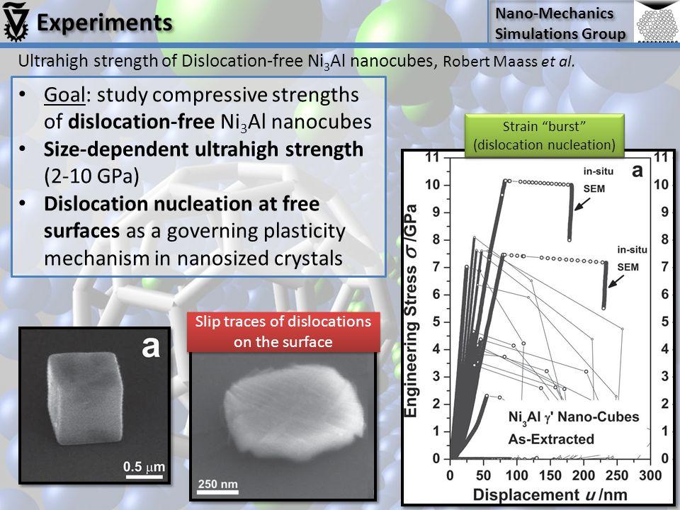 Nano-Mechanics Simulations Group Nano-Mechanics Simulations Group Ultrahigh strength of Dislocation-free Ni 3 Al nanocubes, Robert Maass et al. Experi
