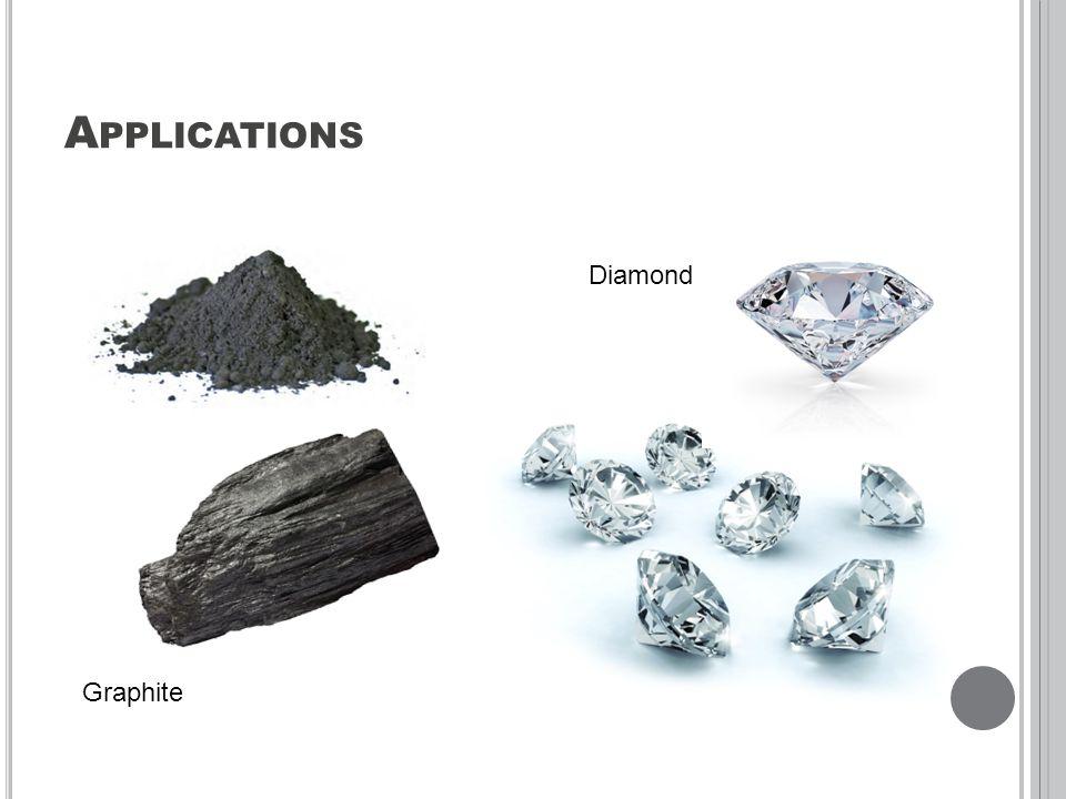 Diamond A PPLICATIONS Graphite