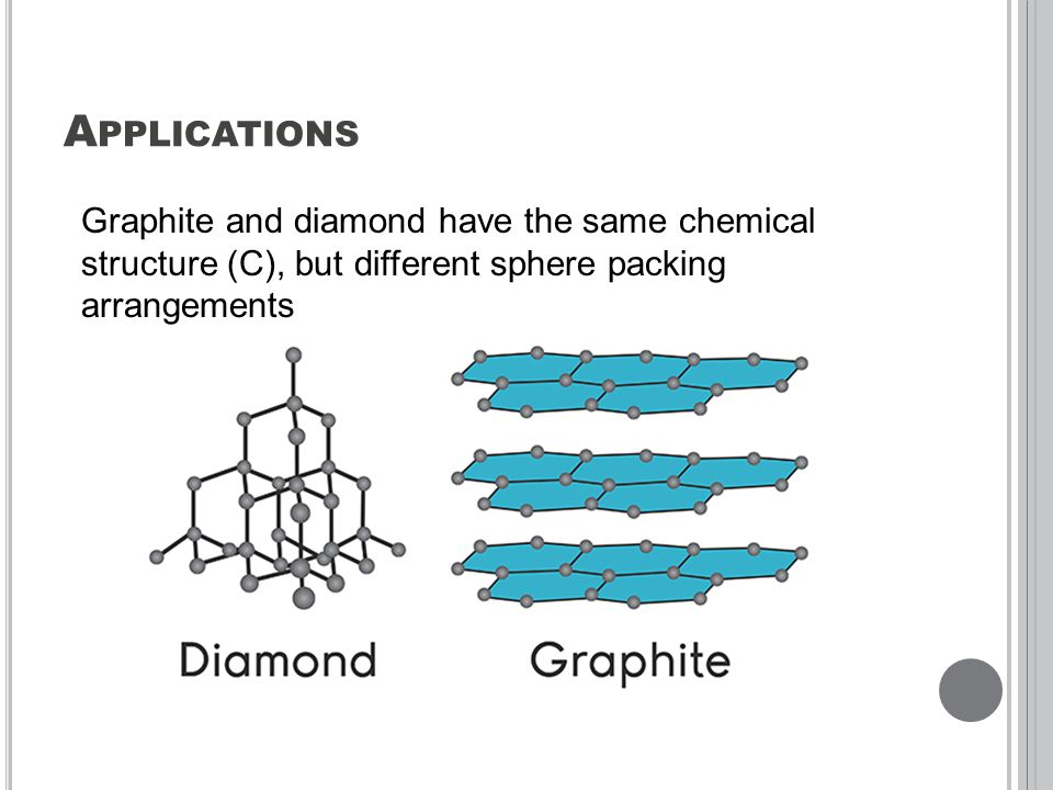 A PPLICATIONS Graphite and diamond have the same chemical structure (C), but different sphere packing arrangements