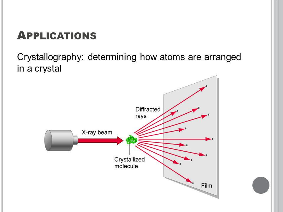 A PPLICATIONS Crystallography: determining how atoms are arranged in a crystal