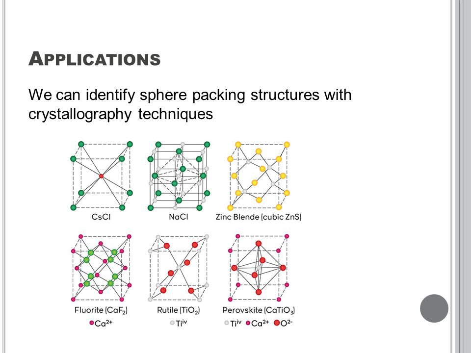 A PPLICATIONS We can identify sphere packing structures with crystallography techniques