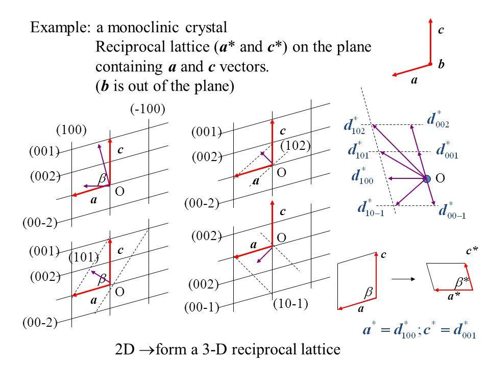 O a c (001) (002) (00-2) (100) (-100)  O O a c (001) (002) (00-2)  (101) O a c (001) (002) (00-2) (102) O a c (002) (00-1) (10-1) **  a c a* c* E