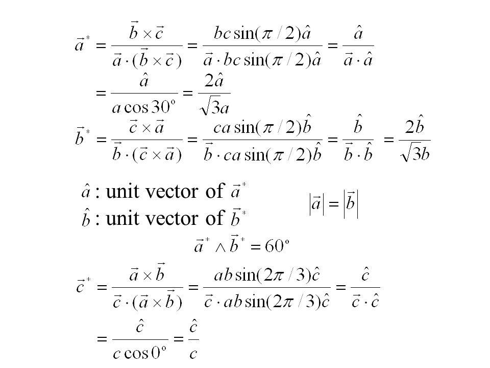 : unit vector of